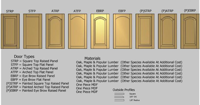 We Can Also Come To Your Home To Measure For Your New Doors U0026 Drawer Fronts  To Make Sure They Fit Your Cabinets.
