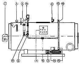 schema elementi del generatore