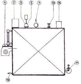 schema degli elementi del generatore