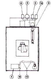 schema degli elementi del generatore sta versione inox