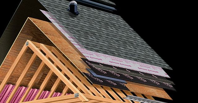 Roofing Shingles Lyons Lumber And Hardware Frankfort Ky