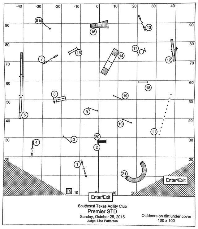 AKC Premier Course Map Dog Agility