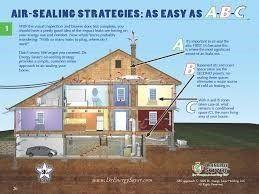 Air sealing diagram