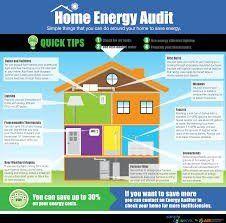 Home enargy tips