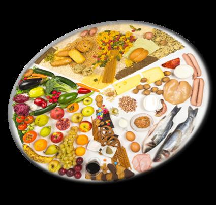 alimentazione speciale
