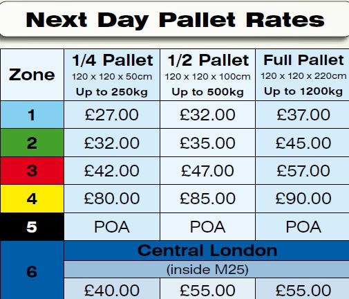 Next day pallet rates at Planet Sameday Logistics Ltd