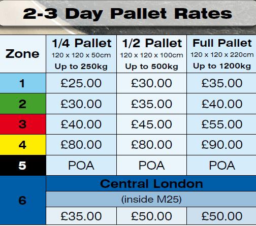 2-3 say pallet rates at Planet Sameday Logistics Ltd