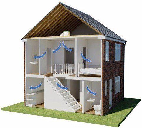 positive input air ventilation system
