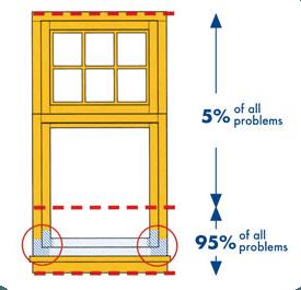 timber sash window drawing 2d