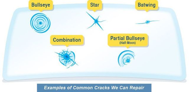 window crack repair denver