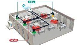 climatizzazione integrata con sistema vrv