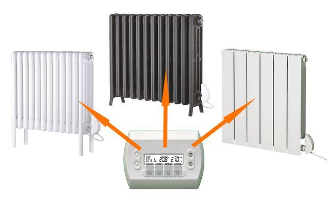 Controls for electric radiators
