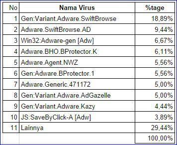 20140909I_malwareagustus02