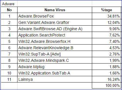 20141110I_malwaretopindonesia01