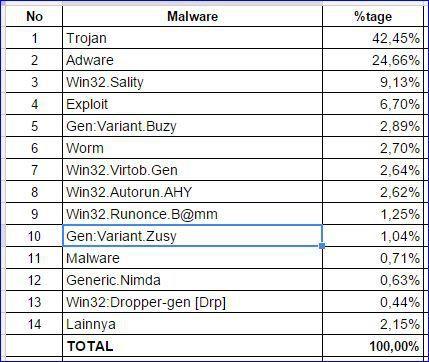 20141110I_malwaretopindonesia06