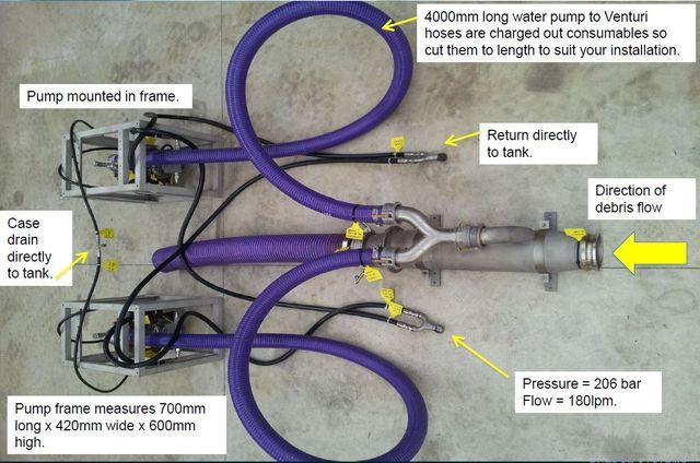 6 Inch Modular ROV Dredging System | Hurricane | Vortex Dredge