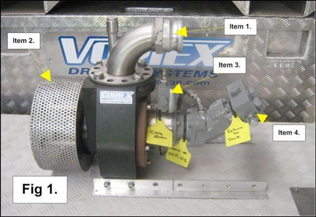 Custom Built Rov Dredge Systems Water Pumps Amp Tools