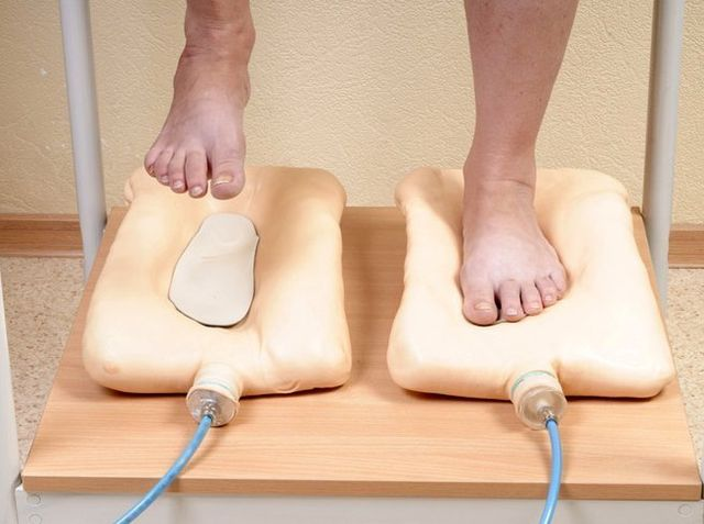 Suitable orthotics for your condition