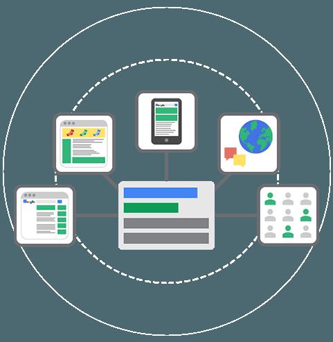 Search Marketing Specialists Google Digital Marketing Google Adwords PPC - Pay Per Click