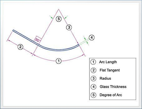 平切线圆柱弯管