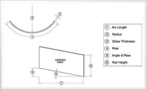 曲面玻璃栏杆的平行四边形