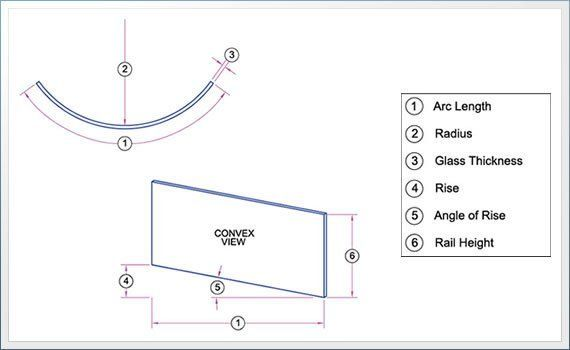 Parallelogram for Curved Glass Railings