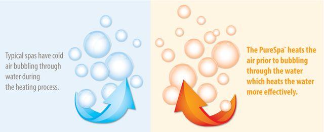 อ่างน้ำร้อน Pure Spa อ่างน้ำวน อ่างน้ำวนจากุซซี่เคลื่อนที่ INTEX จากุซซี่สปา จากุซซี่รีสอร์ท จากุซซี่โรงแรม จากุชชี่เคลื่อนย้ายได้ จากุซซี่ราคาถูก จากุซซี่หลังบ้าน จากุซซี่หน้าบ้าน อ่างน้ำวนเคลื่อนที่ จากุชชี่เคลื่อนที่ อ่างน้ำ INTEX อ่างน้ำราคาถูกคุ้มค่าและปลอดภัย