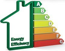 Energy efficiency graphic