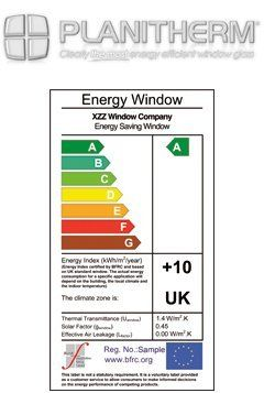 Planitherm's energy efficiency rating