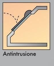 symbole anti-intrusion