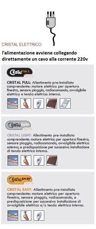allestimento cristal elettrico