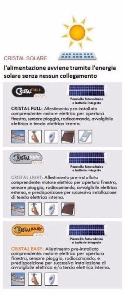 équipement cristal solaire