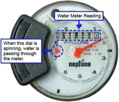 Meter Information and Leak Detection   Hampstead Area Water