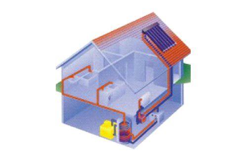 collegamenti per il funzionamento dei pannelli solari