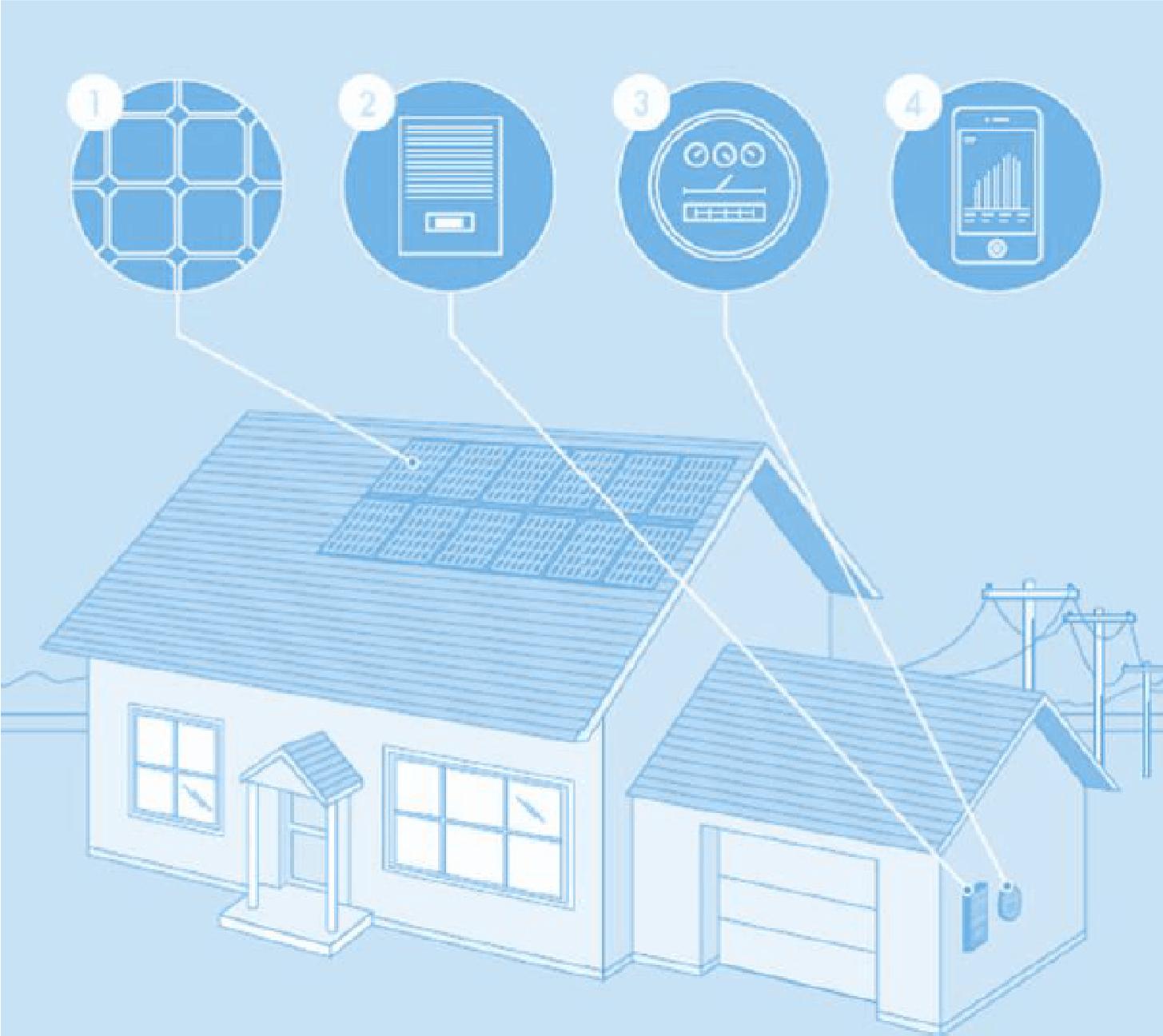 Solar Panels NYC & Long Island - EmPower Solar