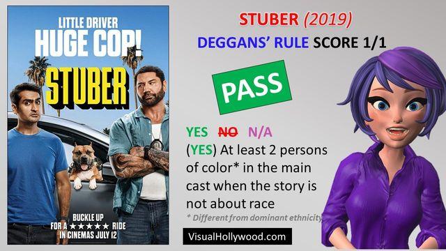 STUBER (2019) Visual Review