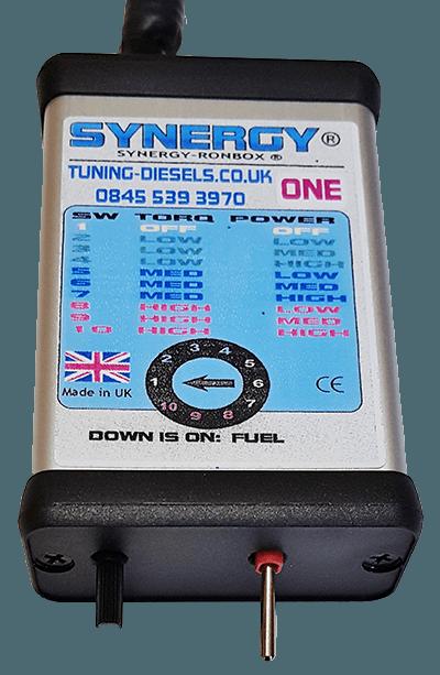 synergy device