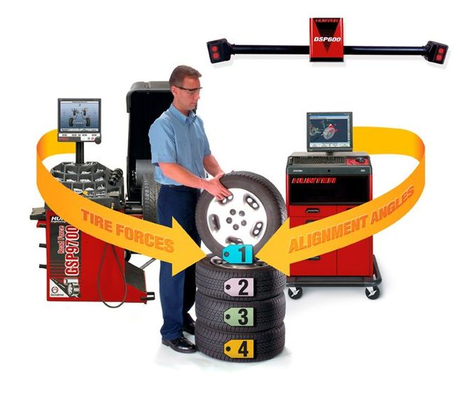 Hunter equipment used by Vuletich Wheel Alignment and Tyre Services in Whangarei, Northland