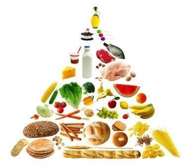 medico dietologo, valutazione metabolismo energetico
