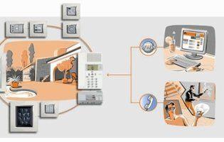 impianti domotici, sistemi di termoregolazione
