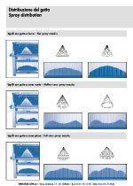 dati su getto spruzzo, distribuzione getto precisa, calcoli su distribuzione getto