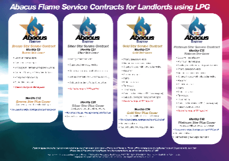 Abacus flame contracts for landlords using LPG