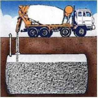 prove di tenuta fognaria, riempimento cisterne, bonifica cisterne