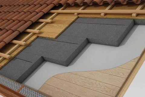 scomposizione di tetto in strati