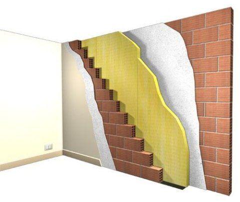 scomposizione in strati di parete