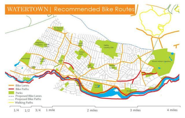 Commuting by Bike in Watertown