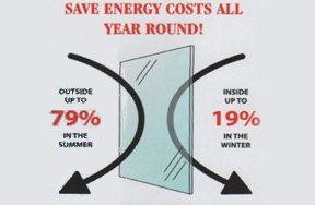 graphic of energy cost saving