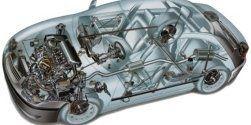 Immagine  di un'auto dando rilievo alla parti che possono essere scambiate