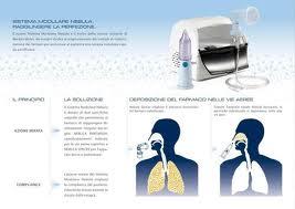 istruzioni per aerosol