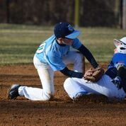 Baseball Position Training
